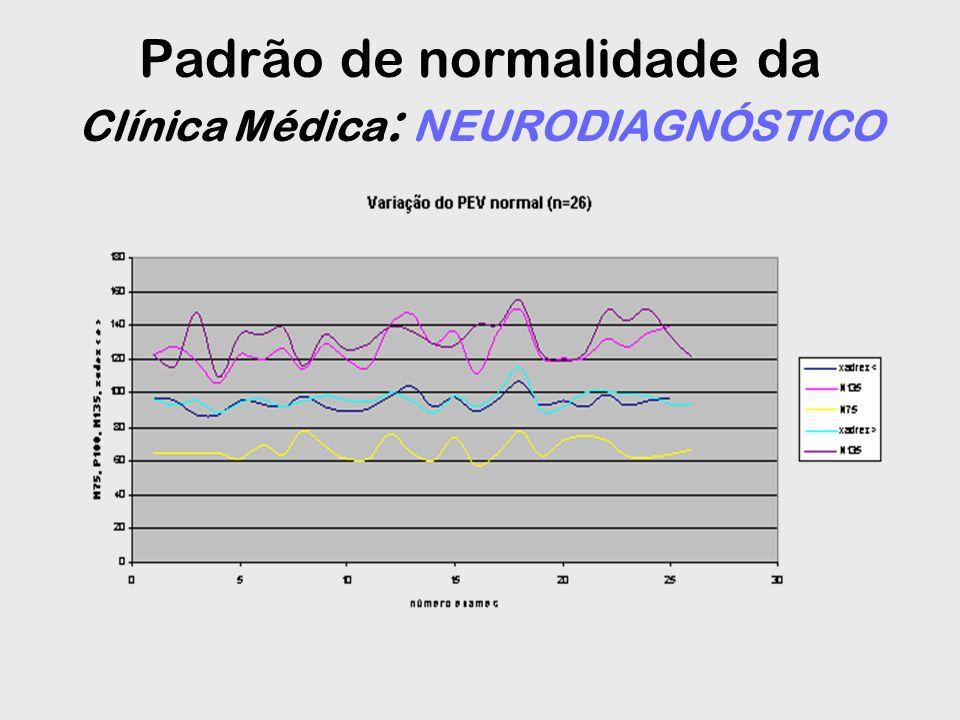 Padrão de normalidade da Clínica Médica : NEURODIAGNÓSTICO