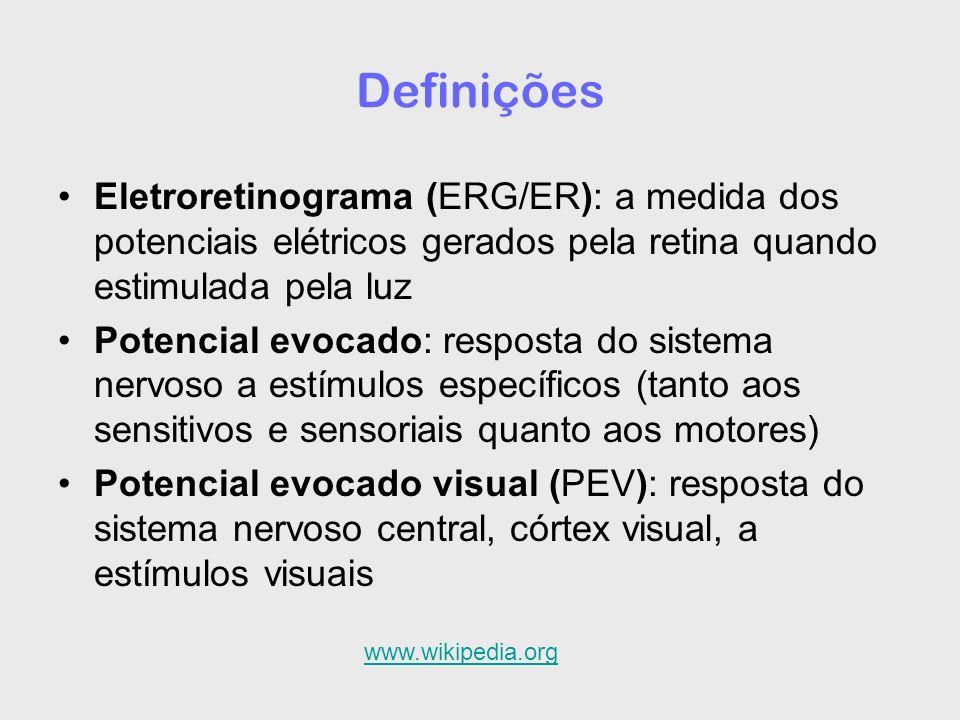 Definições Eletroretinograma (ERG/ER): a medida dos potenciais elétricos gerados pela retina quando estimulada pela luz Potencial evocado: resposta do