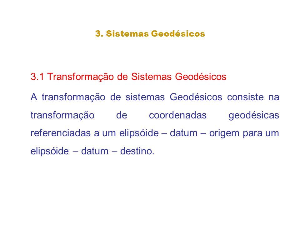3. Sistemas Geodésicos 3.1 Transformação de Sistemas Geodésicos A transformação de sistemas Geodésicos consiste na transformação de coordenadas geodés