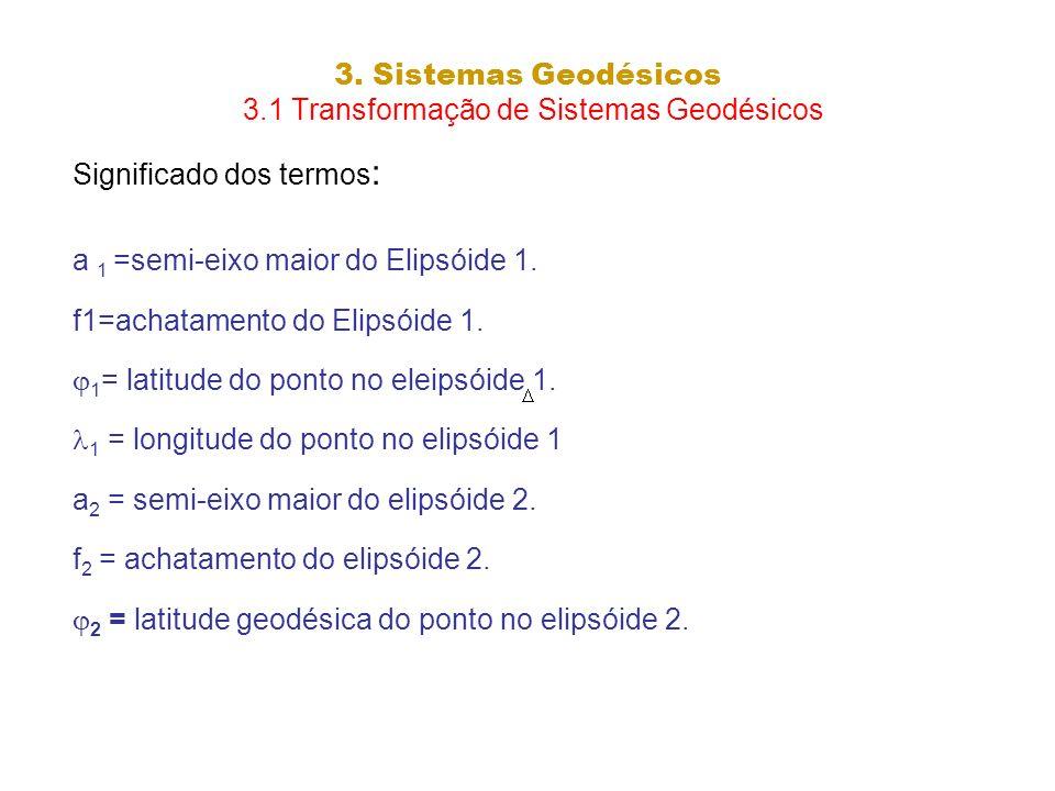 3. Sistemas Geodésicos 3.1 Transformação de Sistemas Geodésicos Significado dos termos : a 1 =semi-eixo maior do Elipsóide 1. f1=achatamento do Elipsó