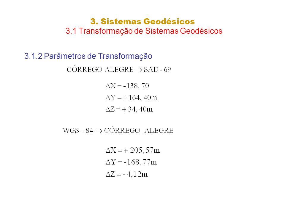 3. Sistemas Geodésicos 3.1 Transformação de Sistemas Geodésicos 3.1.2 Parâmetros de Transformação