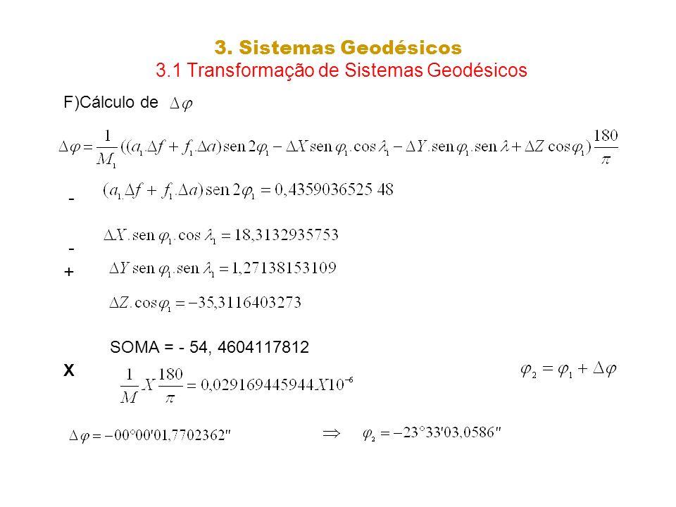 3. Sistemas Geodésicos 3.1 Transformação de Sistemas Geodésicos F)Cálculo de - + SOMA = - 54, 4604117812 X