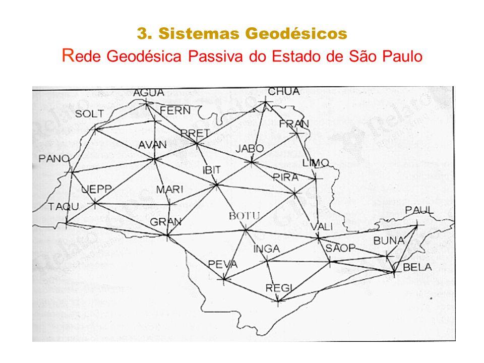 3. Sistemas Geodésicos R ede Geodésica Passiva do Estado de São Paulo