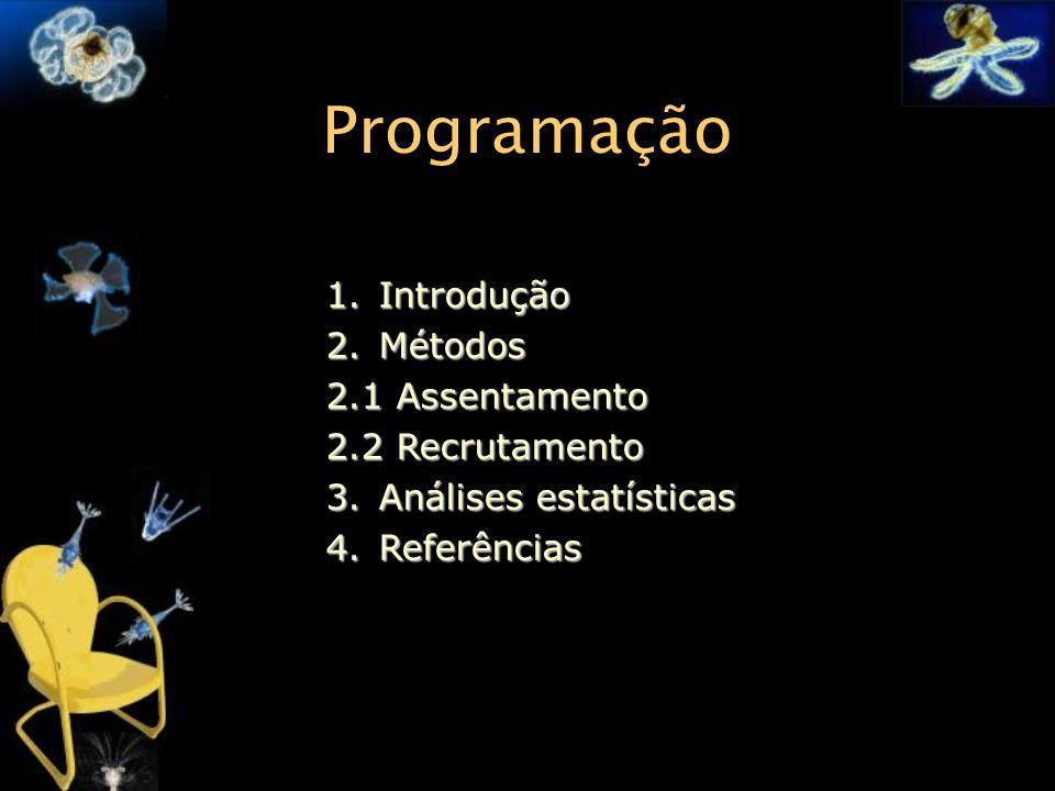 Programação 1.Introdução 2.Métodos 2.1 Assentamento 2.2 Recrutamento 3.Análises estatísticas 4.Referências
