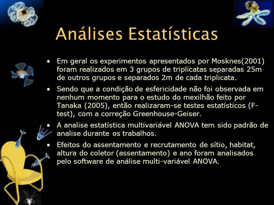 Análises Estatísticas Em geral os experimentos apresentados por Mosknes(2001) foram realizados em 3 grupos de triplicatas separadas 25m de outros grup