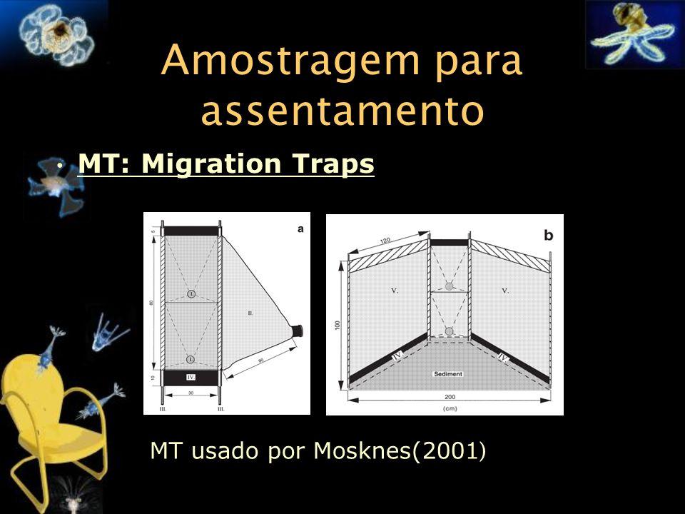 Amostragem para assentamento MT: Migration Traps MT usado por Mosknes(2001 )