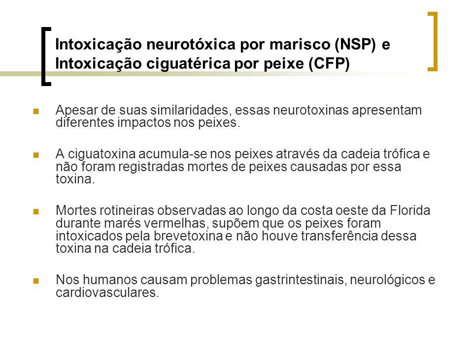 Intoxicação neurotóxica por marisco (NSP) e Intoxicação ciguatérica por peixe (CFP) Apesar de suas similaridades, essas neurotoxinas apresentam difere
