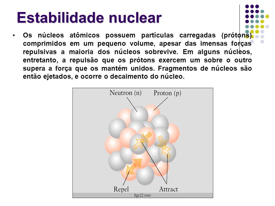 Tipos de decaimento radioativo o decaimento nuclear pode resultar em um núcleo que possui núcleons em um estado de alta energia, o excesso de energia é liberado como um fóton (raios ).