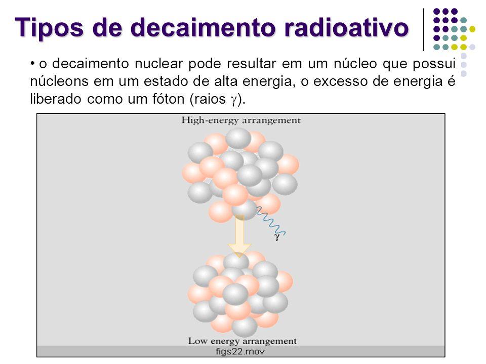 Fallout radioativo