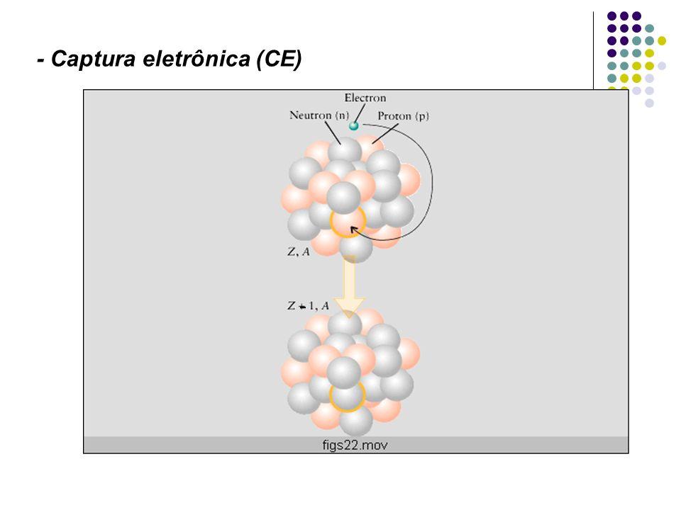 Deposição radioativa as partículas maiores depositam-se sob ação da gravidade, produzindo o fallout local.