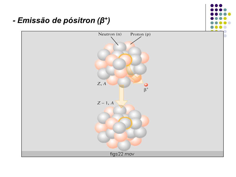 Linha de estabilidade nuclear Emissores β Emissores Emissores β + ou CE Estáveis