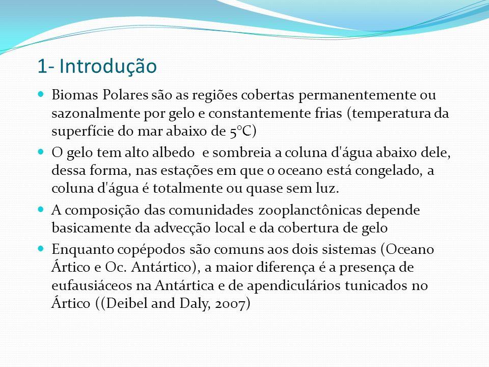 1- Introdução Biomas Polares são as regiões cobertas permanentemente ou sazonalmente por gelo e constantemente frias (temperatura da superfície do mar