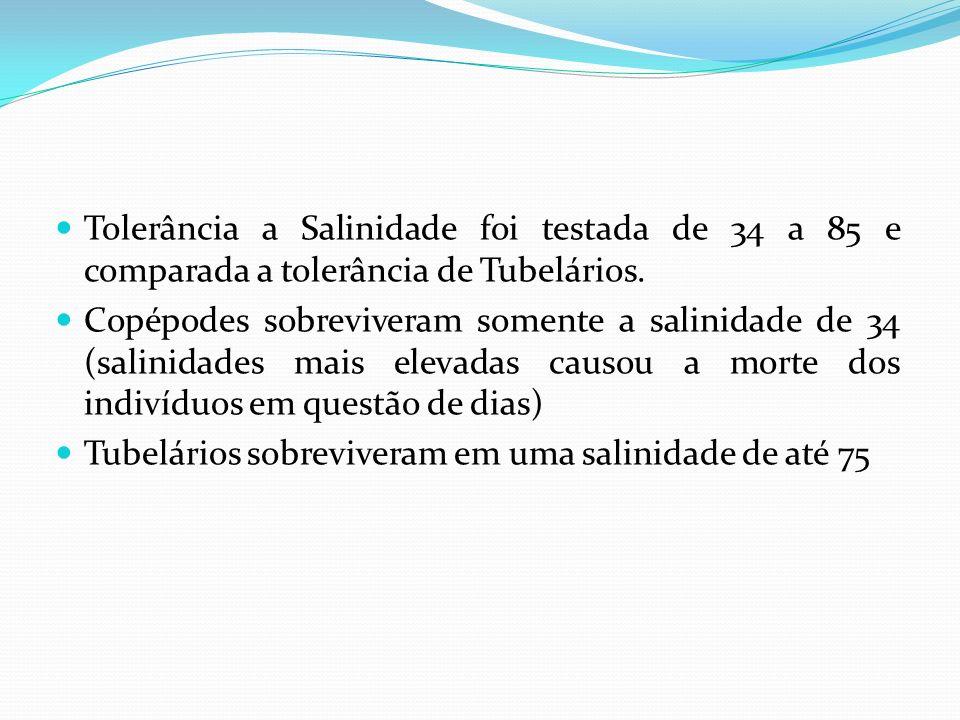 Tolerância a Salinidade foi testada de 34 a 85 e comparada a tolerância de Tubelários. Copépodes sobreviveram somente a salinidade de 34 (salinidades
