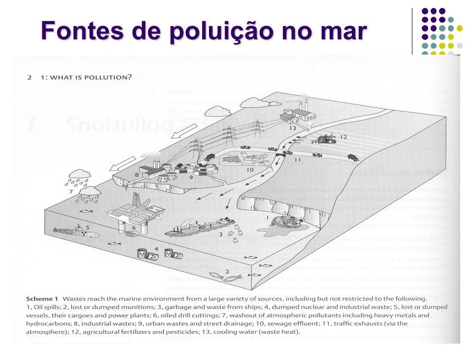 24 As Fonte: combustíveis fósseis (carvão), pesticidas entre outros A entrada de As no mar é comandada por rios a partir de áreas de mineração ou resíduos industriais A toxicidade do As é dependente da sua valência: +3 muito mais tóxico que +5 Quase todos os organismos marinhos contém As na forma de arsenobetaína, que é pentavalente, muito estável, metabolicamente inerte e não tóxica.
