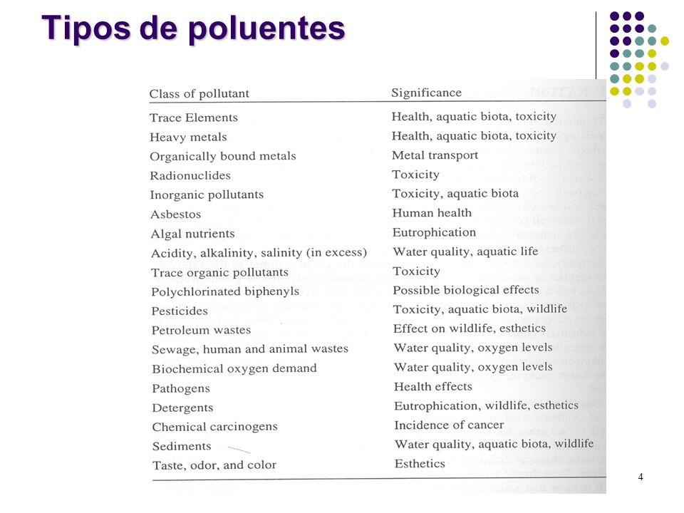 55 Parâmetros utilizados para estimar a contaminação em sedimentos