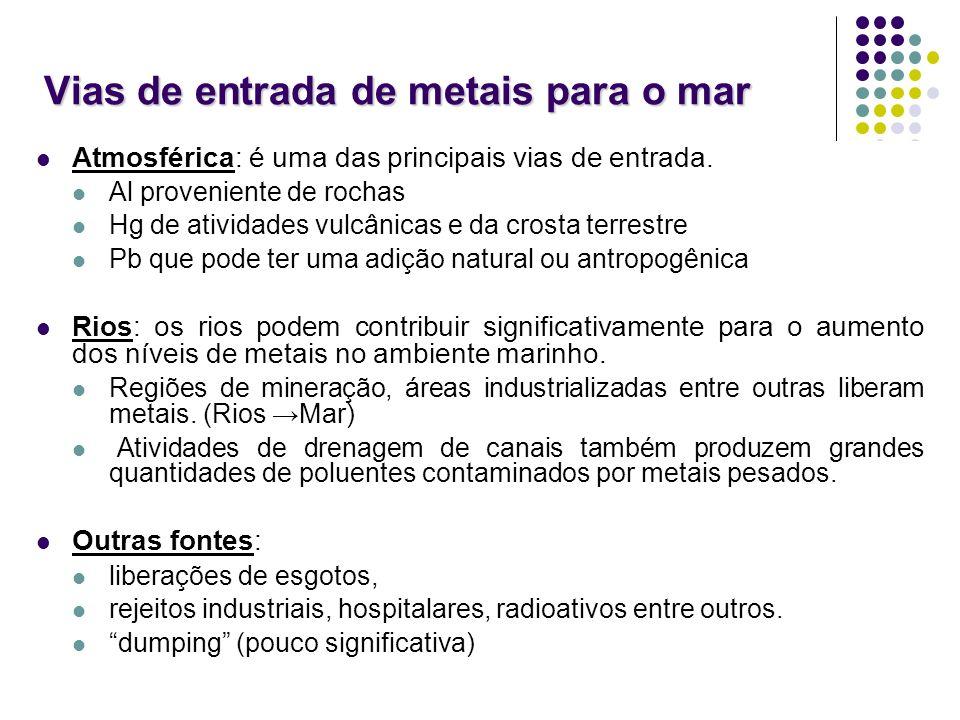 78 Equipamentos e limites EquipamentosLimites Espectrometria de Absorção Atômica (AAS)mg/kg Espectrometria de emissão óptica com plasma indutivamente acoplado (ICP-OES) μg/kg (para alguns metais) e mg/kg Espectrometria de massa com plasma indutivamente acoplado (ICP-MS) ng/kg (para alguns metais), μg/kg e mg/kg Forno de Grafite (GFAAS)ng/kg (para alguns metais), μg/kg e mg/kg Análise por Ativação com Nêutrons (AAN)μg/kg e mg/kg