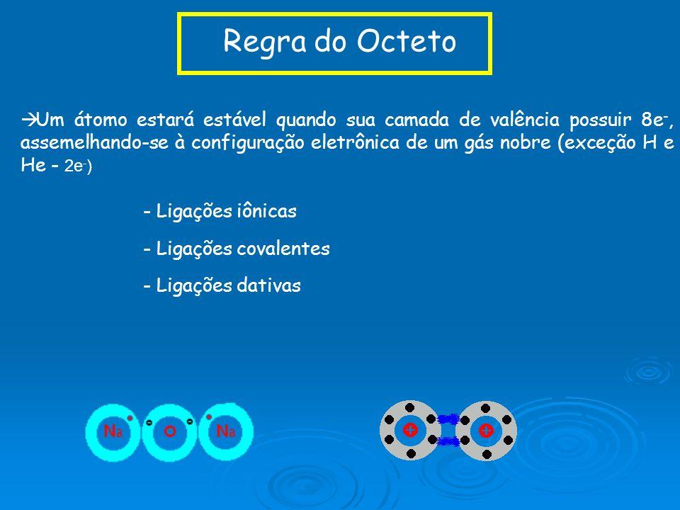 Regra do Octeto Um átomo estará estável quando sua camada de valência possuir 8e -, assemelhando-se à configuração eletrônica de um gás nobre (exceção H e He - 2e - ) - Ligações iônicas - Ligações covalentes - Ligações dativas