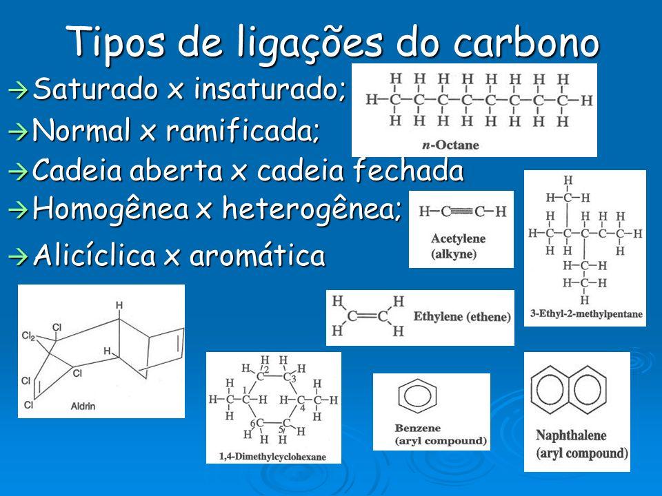 Tipos de ligações do carbono Saturado x insaturado; Saturado x insaturado; Cadeia aberta x cadeia fechada Cadeia aberta x cadeia fechada Normal x rami
