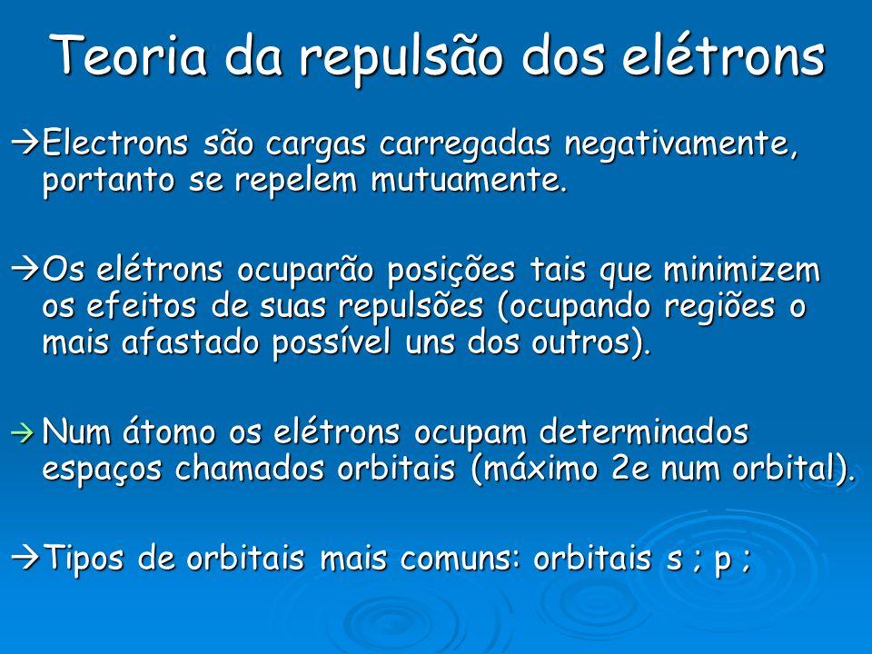 Teoria da repulsão dos elétrons Electrons são cargas carregadas negativamente, portanto se repelem mutuamente. Electrons são cargas carregadas negativ