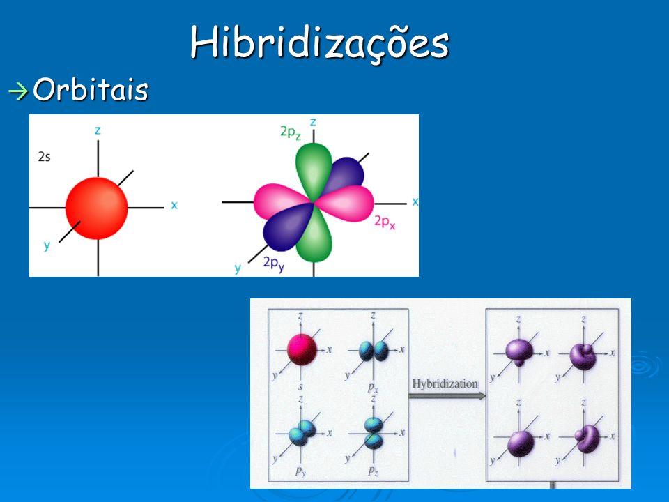 Hibridização sp 3 Hibridização sp 3 2p 2s hibridação sp 3
