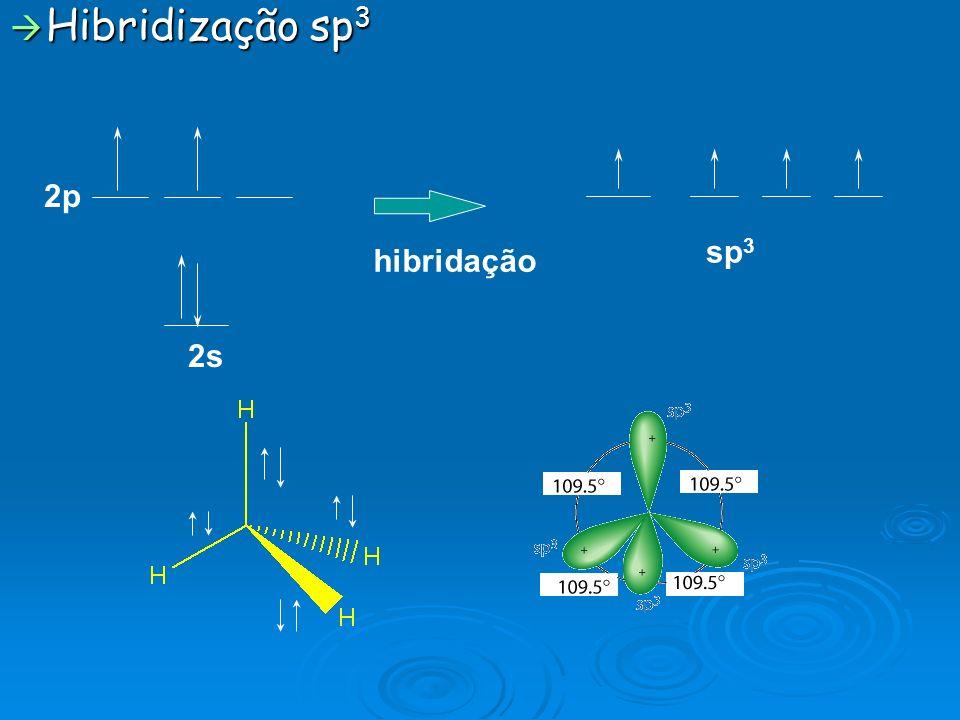 Hibridização sp 2 Hibridização sp 2 2p 2s hibridação 2p sp 2 CC H H H H