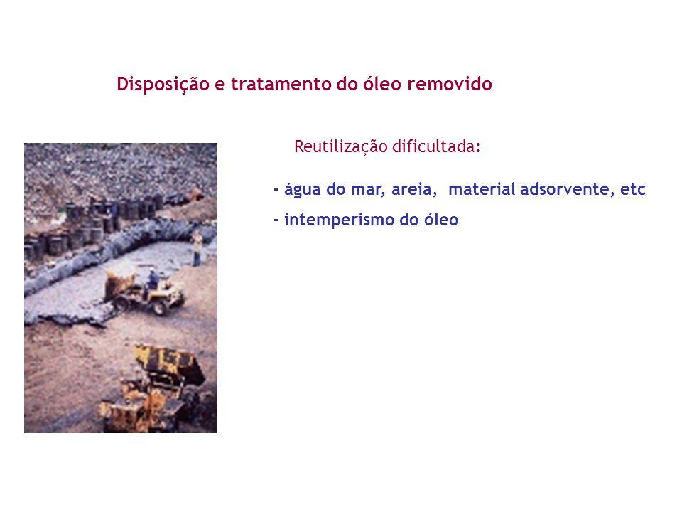 Disposição e tratamento do óleo removido - água do mar, areia, material adsorvente, etc - intemperismo do óleo Reutilização dificultada: