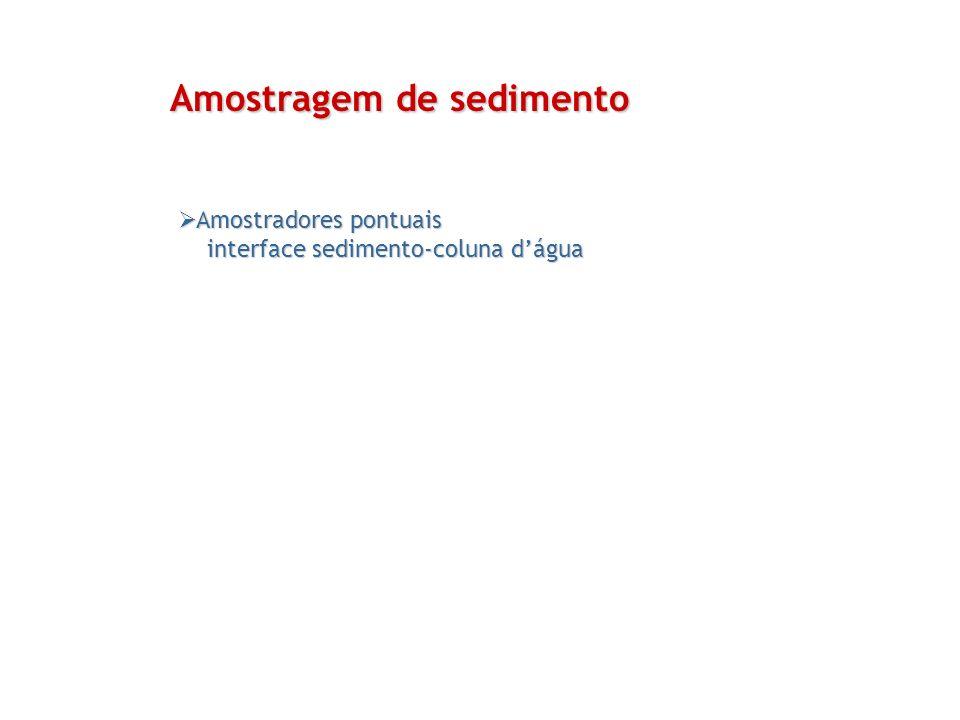 Amostradores pontuais Amostradores pontuais interface sedimento-coluna dágua interface sedimento-coluna dágua