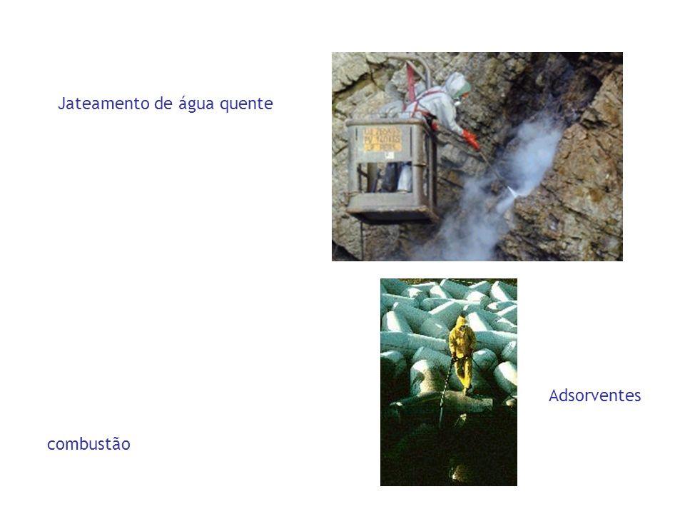 Jateamento de água quente combustão Adsorventes