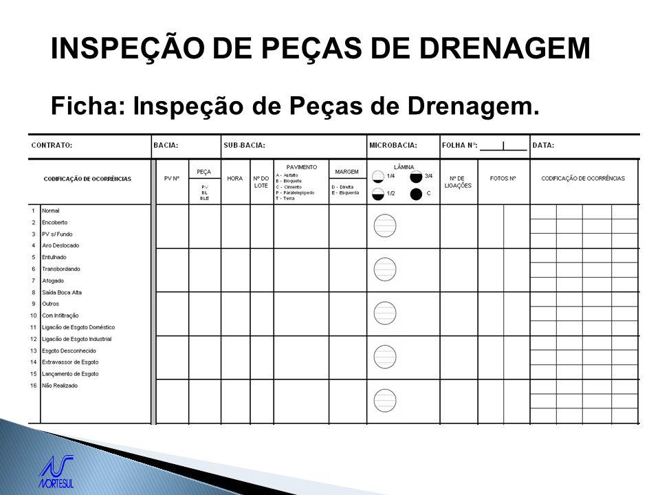 INSPEÇÃO DE PEÇAS DE DRENAGEM Ficha: Inspeção de Peças de Drenagem.