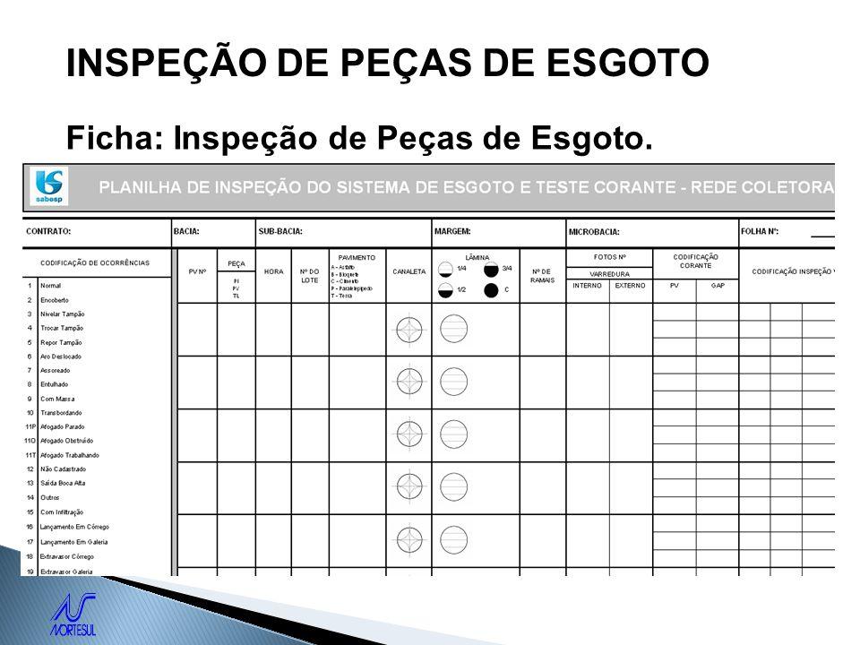 INSPEÇÃO DE PEÇAS DE ESGOTO Ficha: Inspeção de Peças de Esgoto.