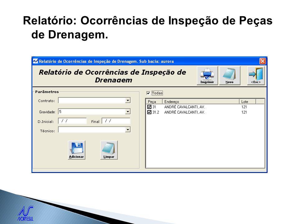 Relatório: Ocorrências de Inspeção de Peças de Drenagem.