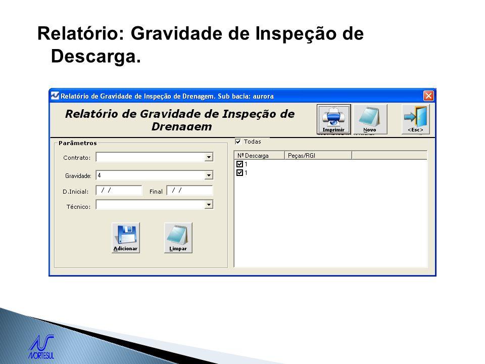 Relatório: Gravidade de Inspeção de Descarga.