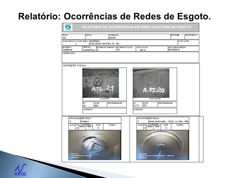 Relatório: Ocorrências de Redes de Esgoto.