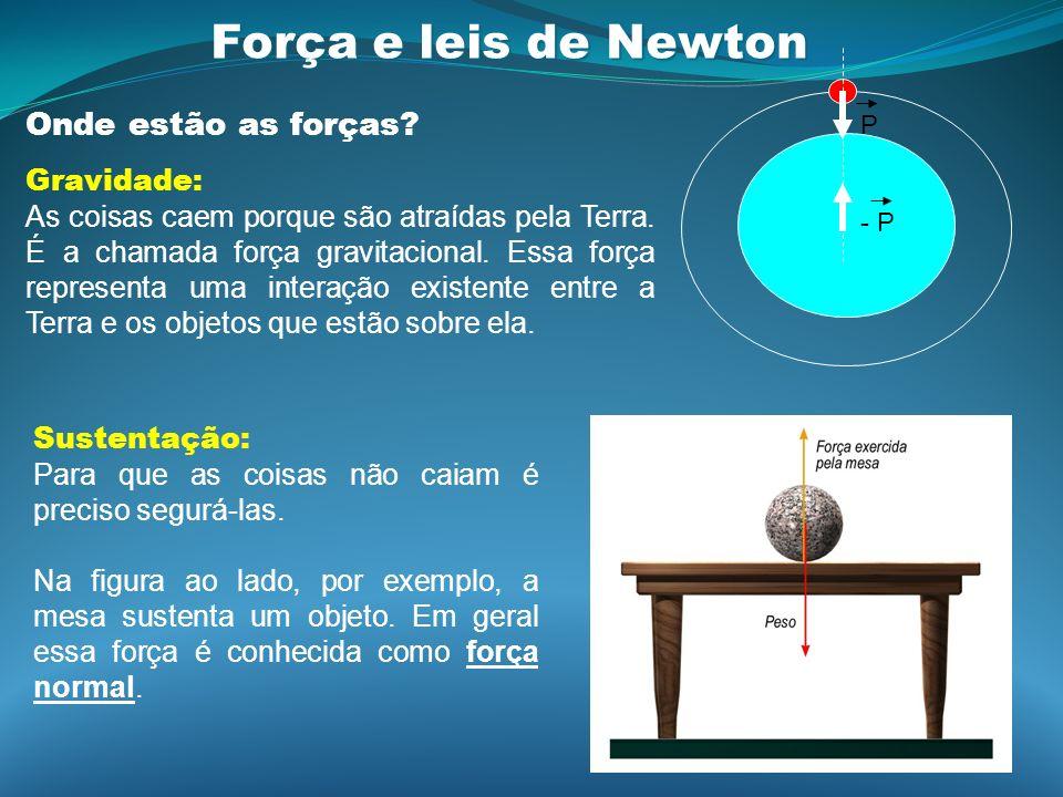 Força e leis de Newton Onde estão as forças? Gravidade: As coisas caem porque são atraídas pela Terra. É a chamada força gravitacional. Essa força rep