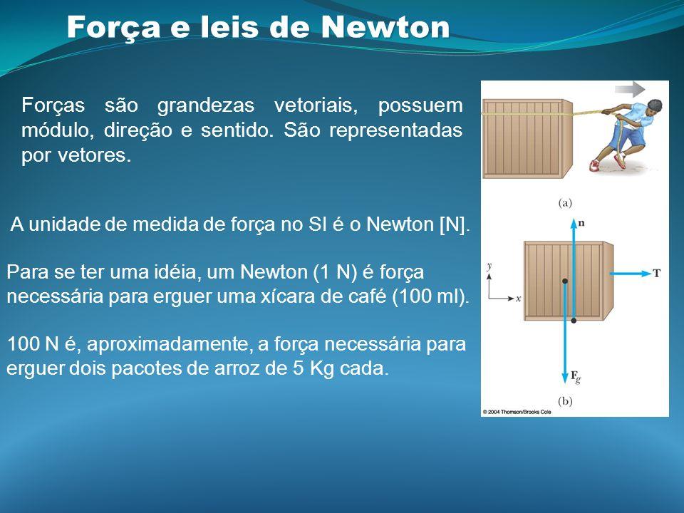 Força e leis de Newton Forças são grandezas vetoriais, possuem módulo, direção e sentido. São representadas por vetores. A unidade de medida de força