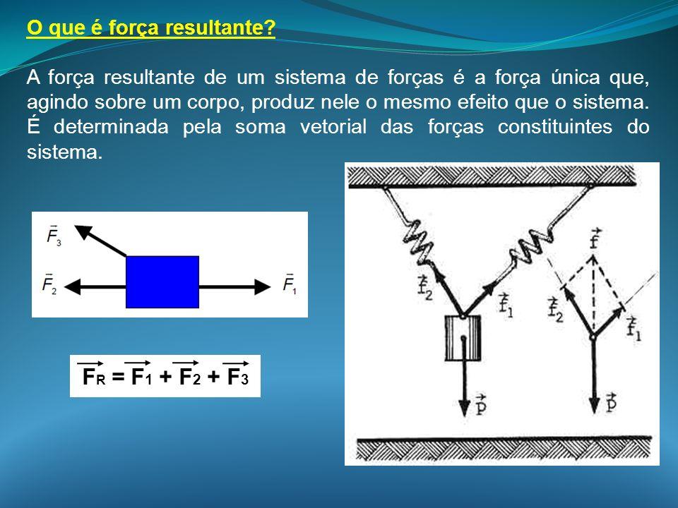 O que é força resultante? A força resultante de um sistema de forças é a força única que, agindo sobre um corpo, produz nele o mesmo efeito que o sist