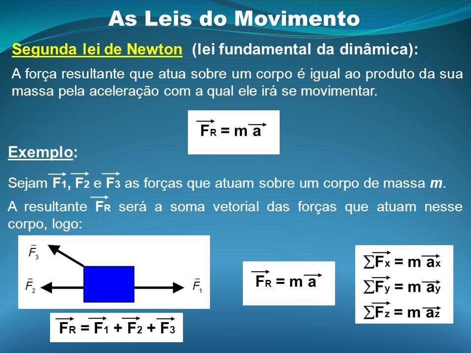 As Leis do Movimento Segunda lei de Newton (lei fundamental da dinâmica): A força resultante que atua sobre um corpo é igual ao produto da sua massa p
