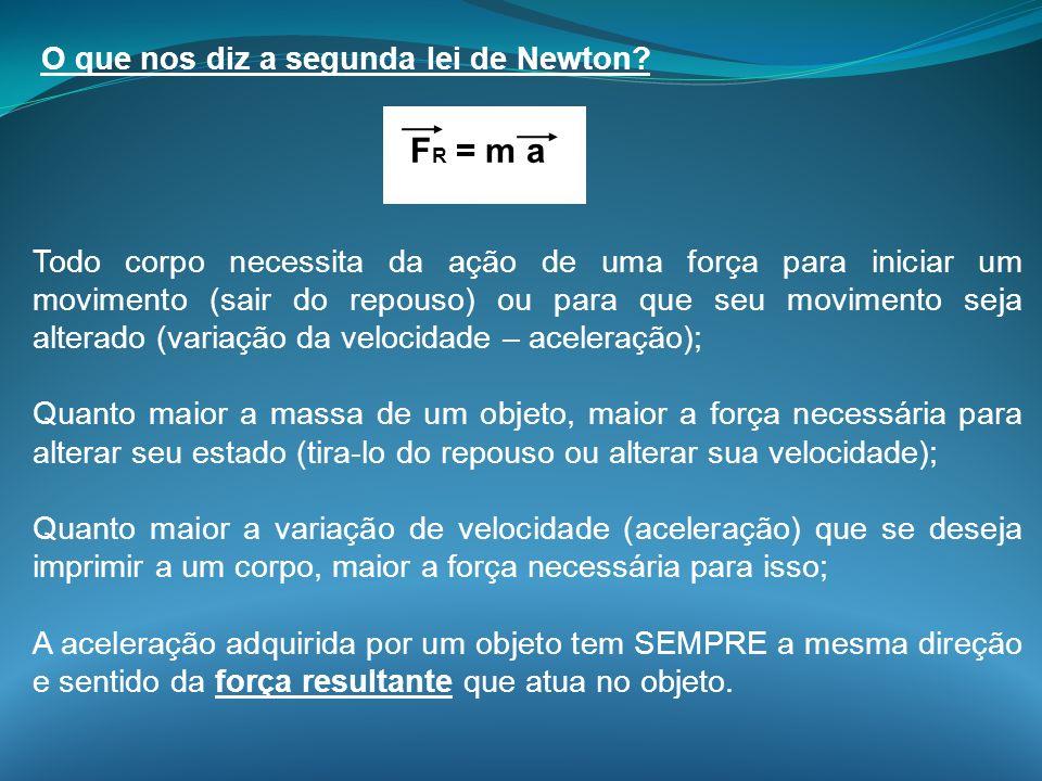 O que nos diz a segunda lei de Newton? Todo corpo necessita da ação de uma força para iniciar um movimento (sair do repouso) ou para que seu movimento
