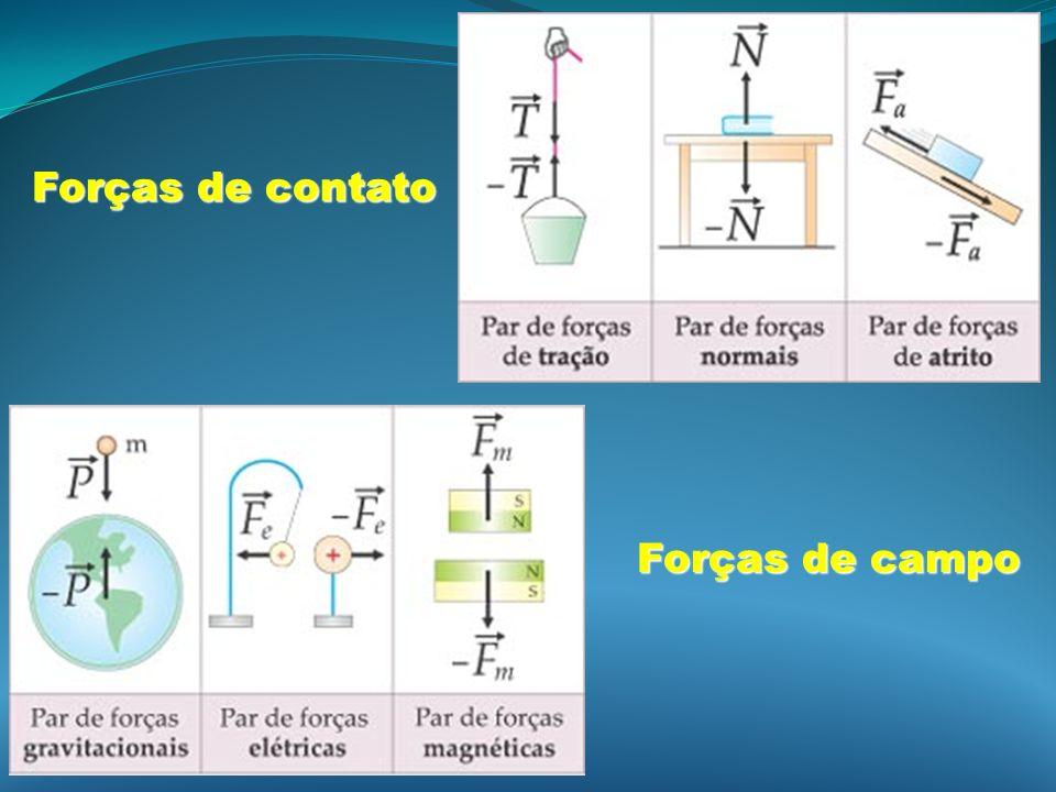 Forças de contato Forças de campo