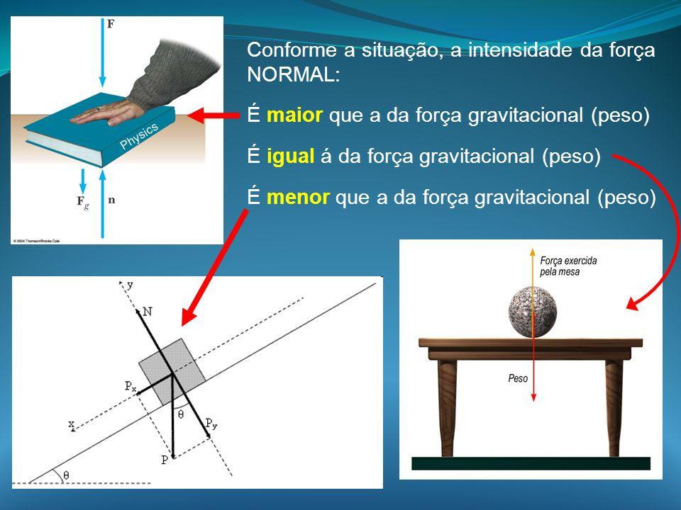 Conforme a situação, a intensidade da força NORMAL: É maior que a da força gravitacional (peso) É igual á da força gravitacional (peso) É menor que a