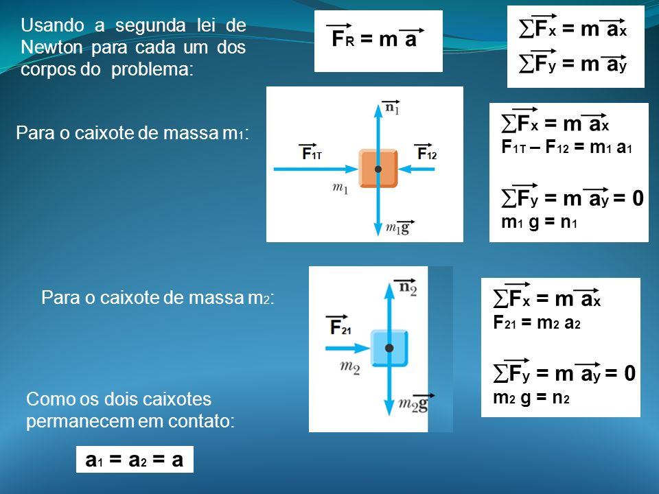 Usando a segunda lei de Newton para cada um dos corpos do problema: Para o caixote de massa m 1 : F x = m a x F y = m a y F R = m a F x = m a x F 1T –