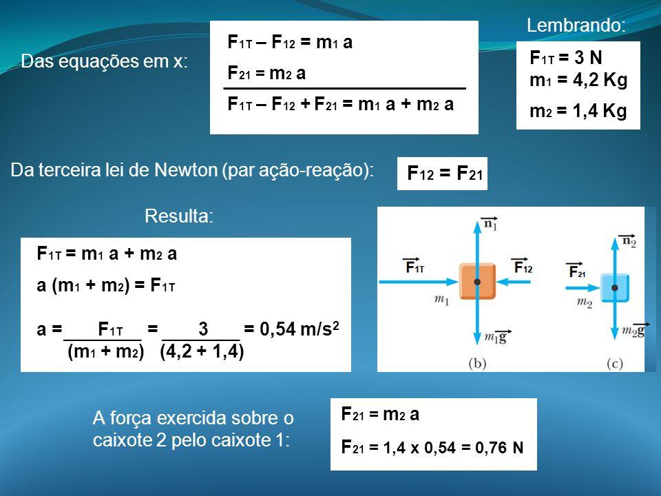 Das equações em x: F 1T – F 12 = m 1 a F 21 = m 2 a F 1T – F 12 + F 21 = m 1 a + m 2 a F 1T = 3 N m 1 = 4,2 Kg m 2 = 1,4 Kg Lembrando: Da terceira lei