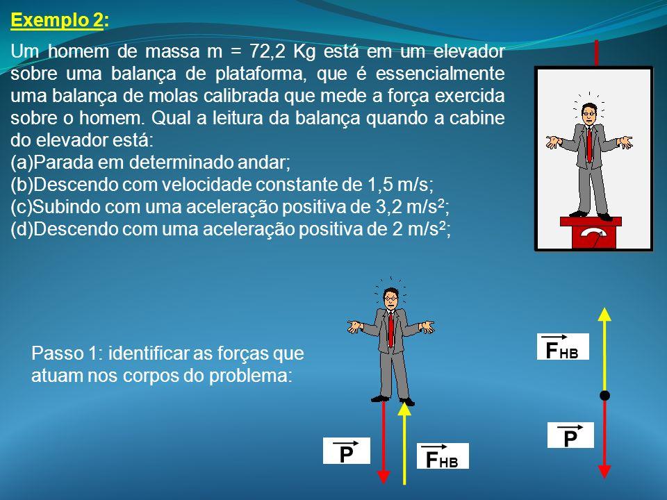 Exemplo 2: Um homem de massa m = 72,2 Kg está em um elevador sobre uma balança de plataforma, que é essencialmente uma balança de molas calibrada que