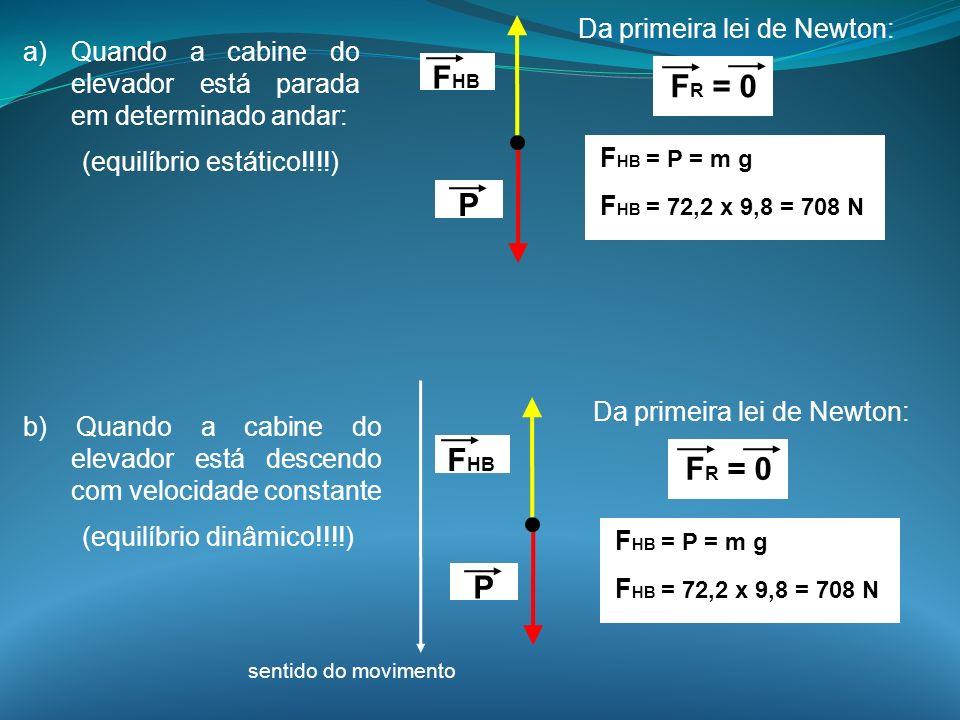 a)Quando a cabine do elevador está parada em determinado andar: (equilíbrio estático!!!!) P F HB Da primeira lei de Newton: F R = 0 F HB = P = m g F H
