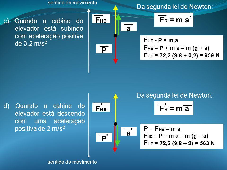 c) Quando a cabine do elevador está subindo com aceleração positiva de 3,2 m/s 2 P F HB Da segunda lei de Newton: F HB - P = m a F HB = P + m a = m (g