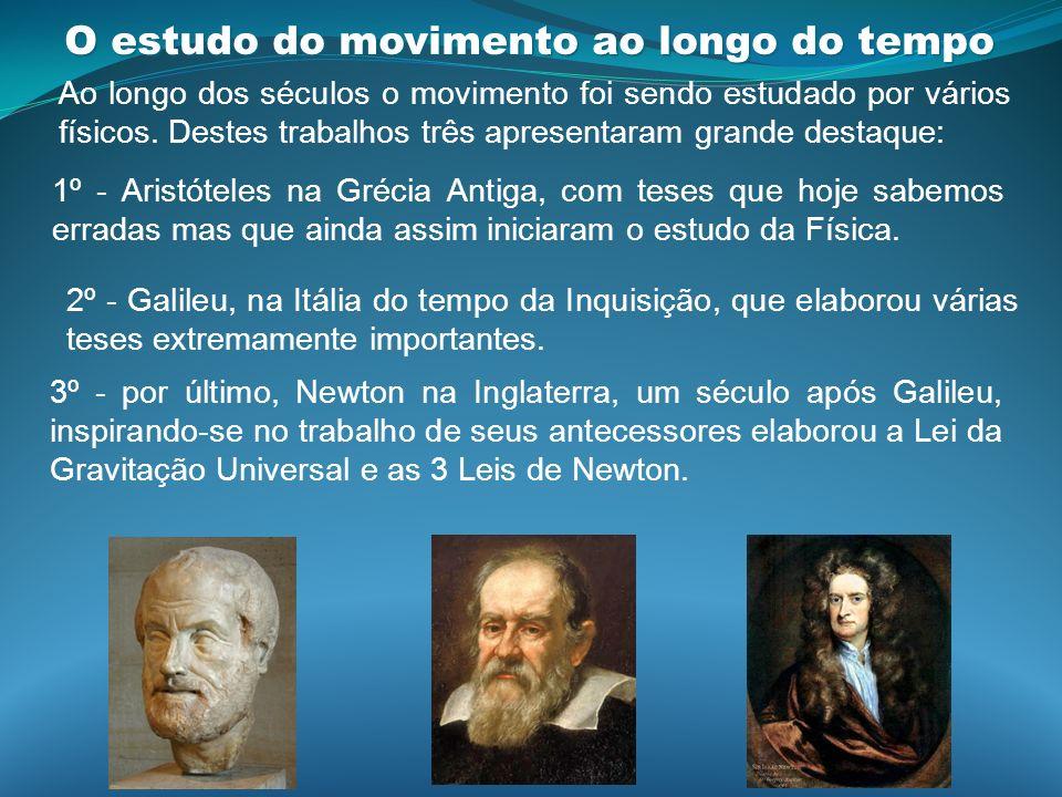 Ao longo dos séculos o movimento foi sendo estudado por vários físicos. Destes trabalhos três apresentaram grande destaque: O estudo do movimento ao l