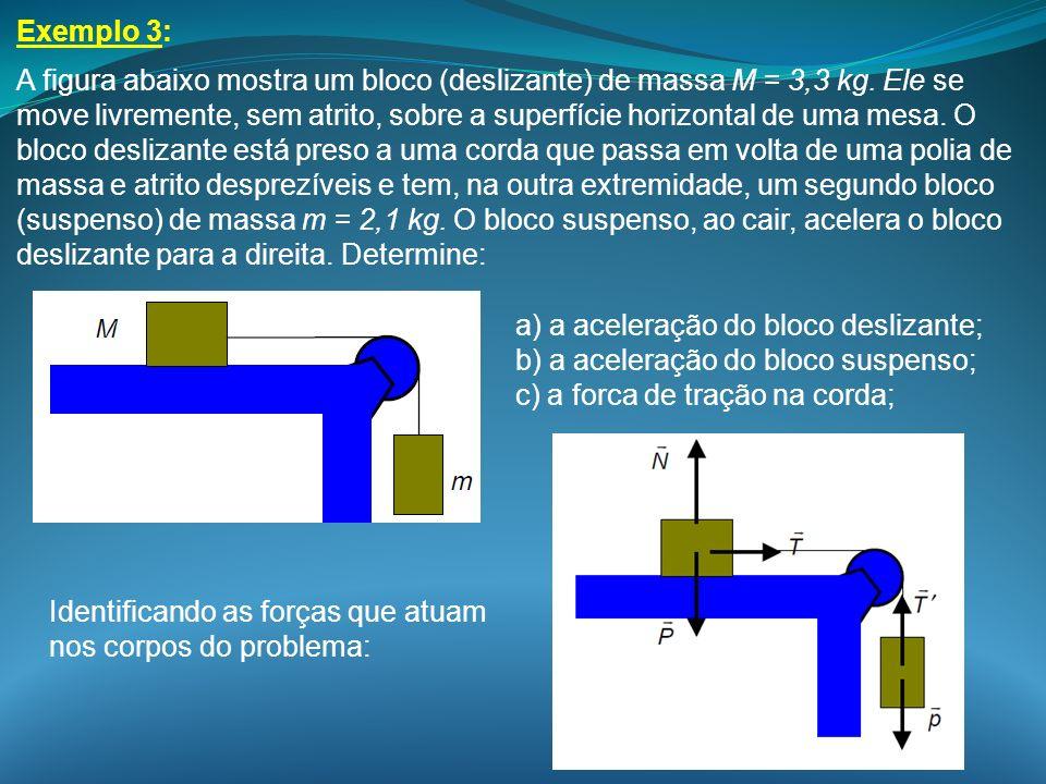 Exemplo 3: A figura abaixo mostra um bloco (deslizante) de massa M = 3,3 kg. Ele se move livremente, sem atrito, sobre a superfície horizontal de uma