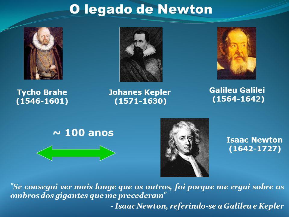 Tycho Brahe (1546-1601) Johanes Kepler (1571-1630) Galileu Galilei (1564-1642) ~ 100 anos Isaac Newton (1642-1727)