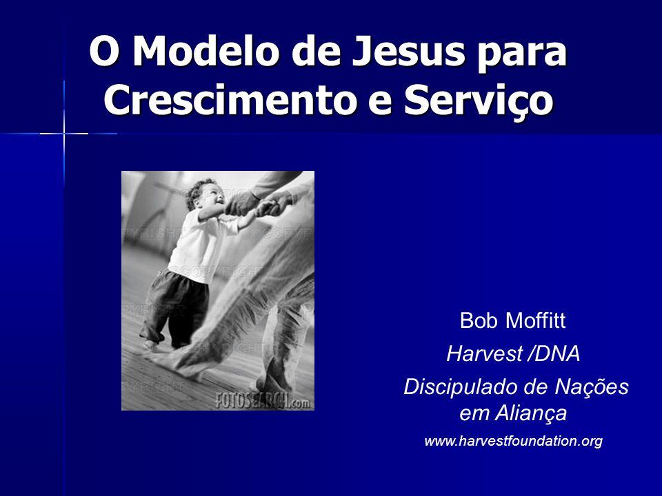 O Modelo de Jesus para Crescimento e Serviço Bob Moffitt Harvest /DNA Discipulado de Nações em Aliança www.harvestfoundation.org
