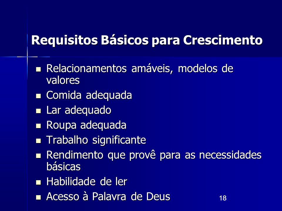 18 Requisitos Básicos para Crescimento Relacionamentos amáveis, modelos de valores Relacionamentos amáveis, modelos de valores Comida adequada Comida